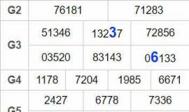 Phân tích lô xổ số miền bắc- xsmb ngày 27/11 chính xác