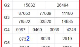 Soi cầu dự đoán xổ số miền bắc ngày 09/11 chính xác