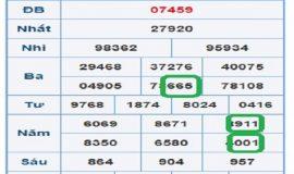 Tổng hợp phân tích lô tô siêu chuẩn ngày 15/02