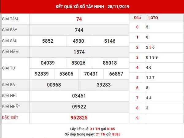 thống kê SX Tây Ninh thứ 5 ngày 05-12-2019