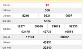 Bảng KQXSBT- Nhận định xổ số bến tre ngày 31/03