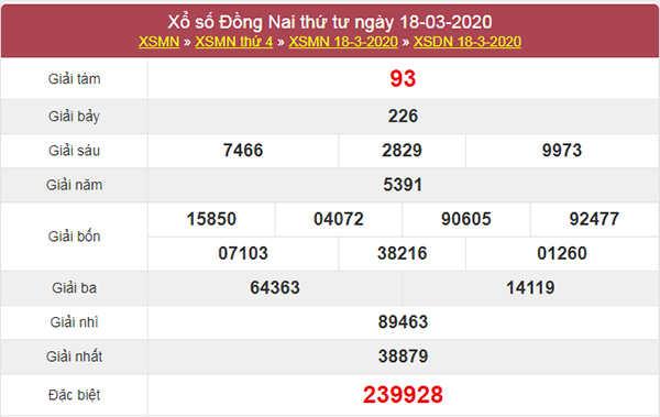 Soi cầu XSDN ngày 25/3/2020 - KQXS Đồng Nai thứ 4