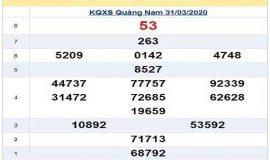Bảng KQXSDL- Nhận định xổ số đắc lắc ngày 28/04 chuẩn