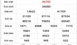 Tổng hợp chốt dự đoán xổ số miền bắc ngày 01/05 cực chuẩn