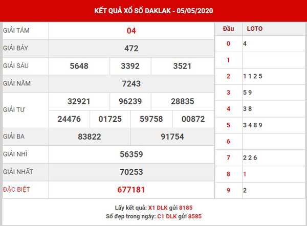 Phân tích xổ số Daklak thứ 3 ngày 12-05-2020