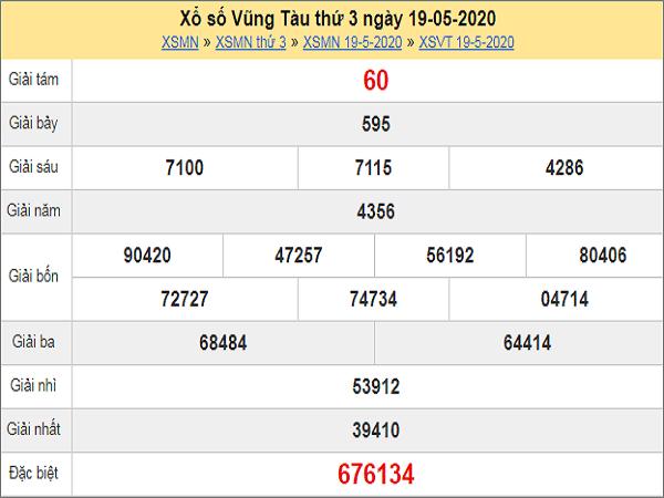 ket-qua-xo-so-vung-tau-thu-3-ngay-19-5-2020-min