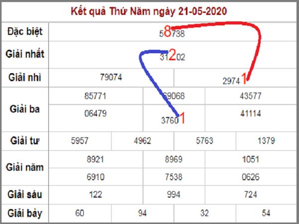 soi-cau-bach-lo-dong-mien-bac-hom-nay-22-5-2020-min