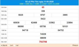 Soi cầu KQXS Phú Yên 18/5/2020, chốt cầu lô số đẹp