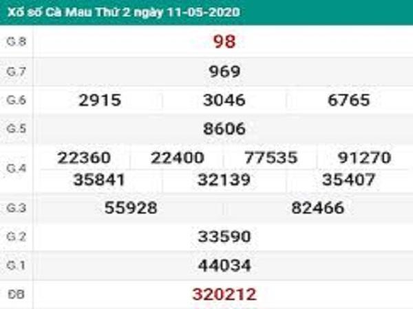 Tổng hợp dự đoán KQXSCM- xổ số cà mau thứ 2 ngày 18/05 của các chuyên gia