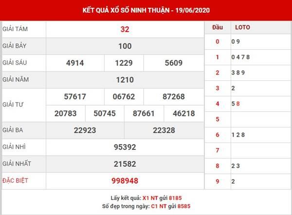 Dự đoán XS Ninh Thuận thứ 6 ngày 26-6-2020