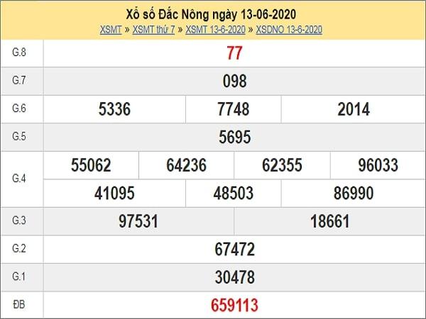 Nhận định XSDNG 20/6/2020