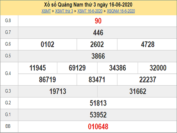 ket-qua-xo-so-quang-nam-16-6-2020-min