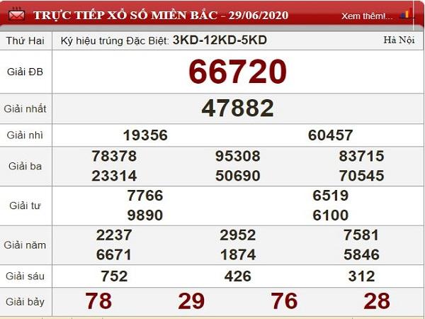 Bảng tổng hợp thống kê KQXSMB-xổ số miền bắc ngày 30/06 chuẩn xác