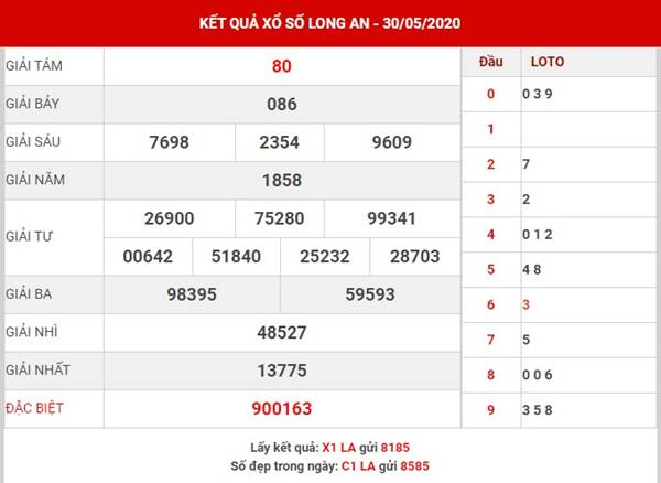 Phân tích KQXS Long An thứ 7 ngày 6-6-2020