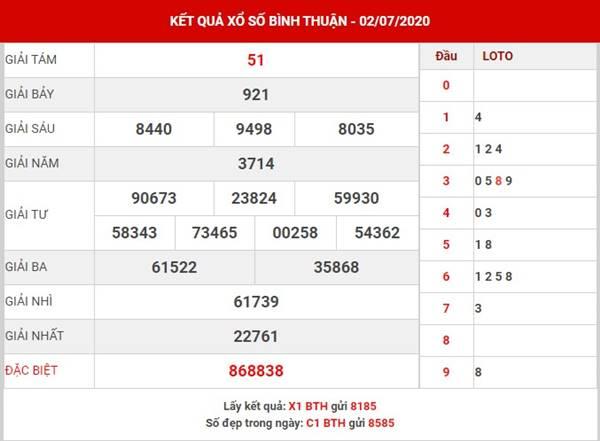 Thống kê XS Bình Thuận thứ 5 ngày 9-7-2020