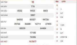 Bảng KQXSBL- Soi cầu xổ số bạc liêu ngày 28/07 hôm nay
