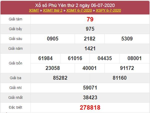 Dự đoán XSPY 13/7/2020 chốt KQXS Phú Yên thứ 2
