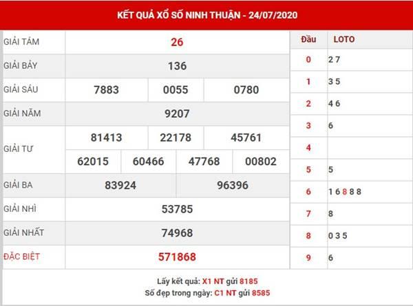 Phân tích SX Ninh Thuận thứ 6 ngày 31-7-2020