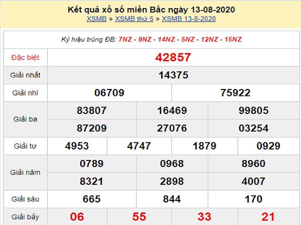 Dự đoán KQXSMB- xổ số miền bắc thứ 6 ngày 14/08 chuẩn