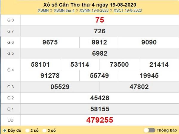 Nhận định KQXSCT- xổ số cần thơ ngày 26/08/2020 hôm nay