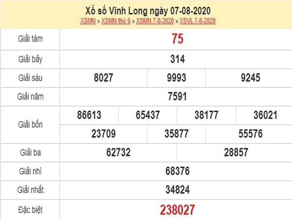Phân tích XSVL 14/8/2020