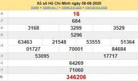Dự đoán XSHCM 10/8/2020