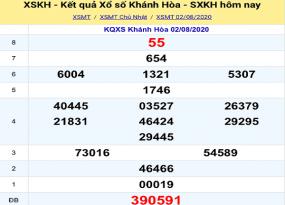 Soi cầu bạch thủ KQXSKH- xổ số khánh hòa thứ 4 ngày 05/08 chuẩn xác
