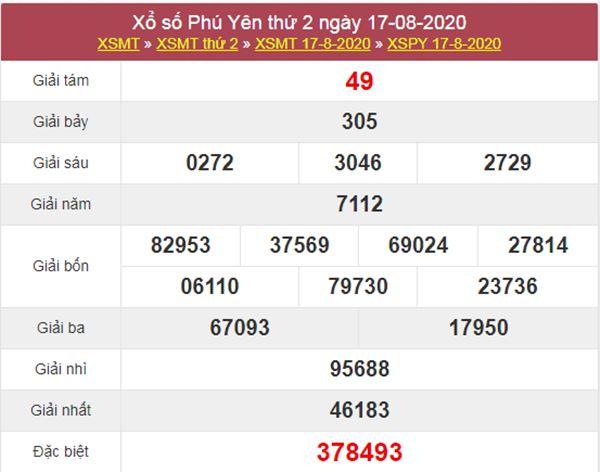 Thống kê XSPY 24/8/2020 chốt lô số đẹp Phú Yên thứ 2