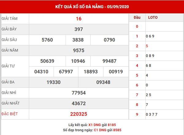 Phân tích sổ số Đà Nẵng thứ 4 ngày 9-9-2020