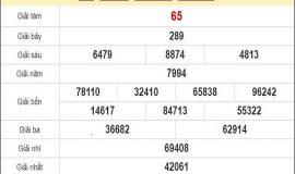 Dự đoán xổ số Tây Ninh 10-09-2020