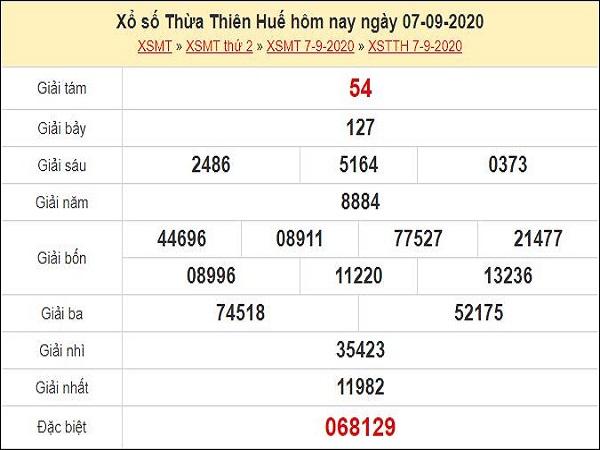 Dự đoán XSTTH 14/9/2020