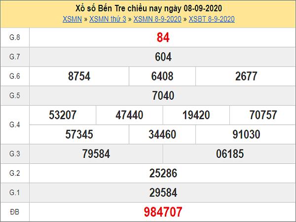 Nhận định KQXSBT- xổ số bến tre ngày 15/09/2020 chuẩn