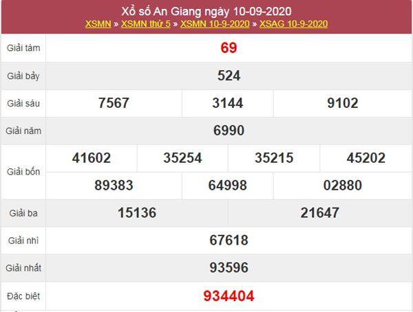 Soi cầu KQXS An Giang 17/9/2020 thứ 5 siêu chuẩn