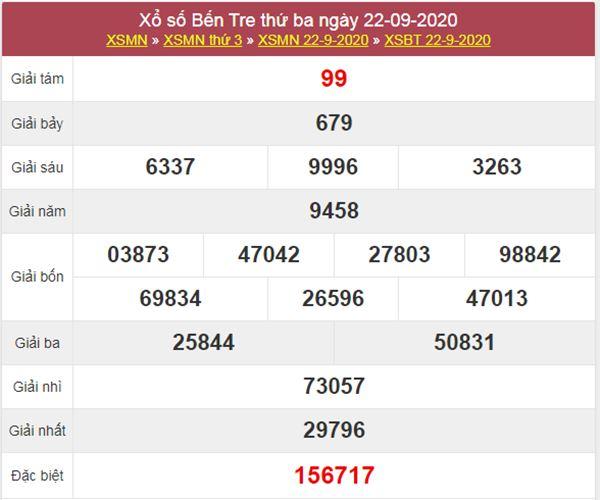 Soi cầu KQXS Bến Tre 29/9/2020 chốt XSBT thứ 3 chuẩn xác
