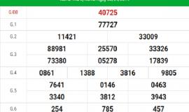Tổng hợp dự đoán KQXSMB- xổ số miền bắc thứ 5 ngày 03/09/2020