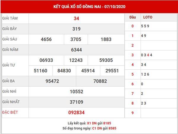 Phân tích KQXS Đồng Nai thứ 4 ngày 14-10-2020
