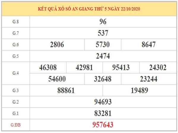 Nhận định KQXSAG ngày 29/10/2020 dựa trên KQXSAG kỳ trước