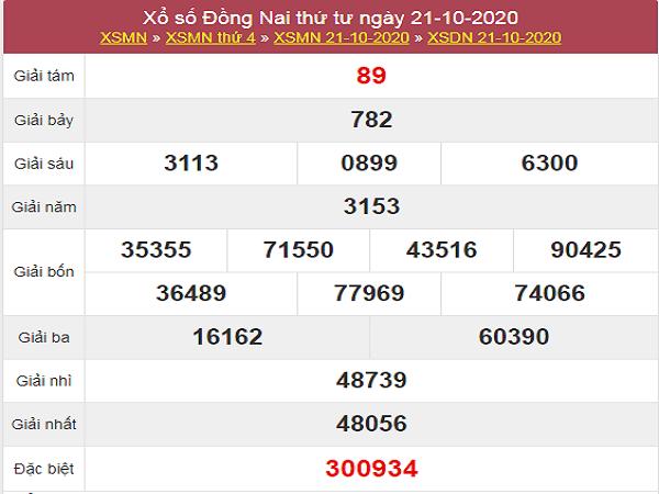 Soi cầu KQXSDN ngày 28/10/2020- xổ số đồng nai hôm nay