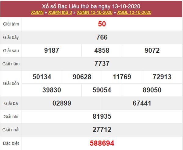 Thống kê XSBL 20/10/2020 chốt KQXS Bạc Liêu thứ 3