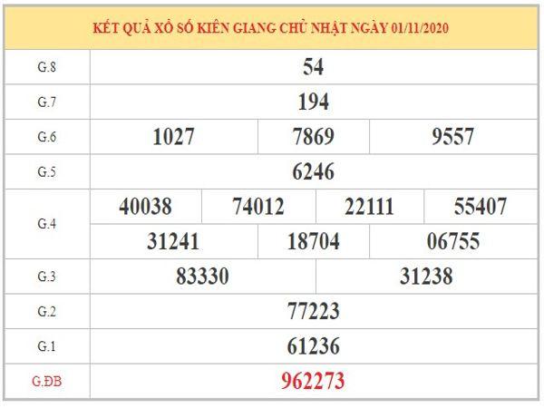 Thống kê XSKG ngày 08/11/2020 dựa trên kết quả kỳ trước