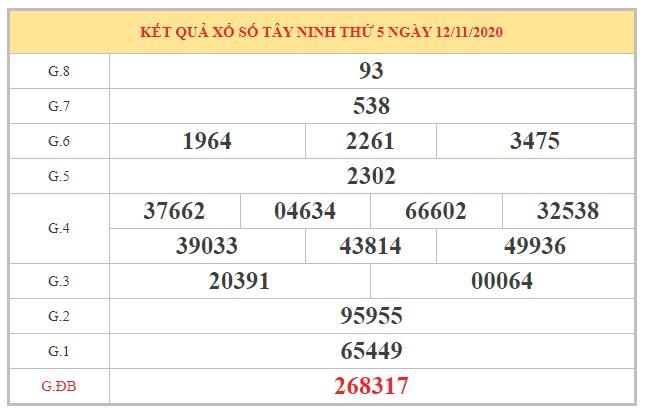Soi cầu XSTN ngày 19/11/2020 dựa trên bảng kết quả kỳ trước