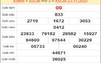 Phân tích XSCM ngày 30/11/2020- xổ số cà mau chuẩn xác