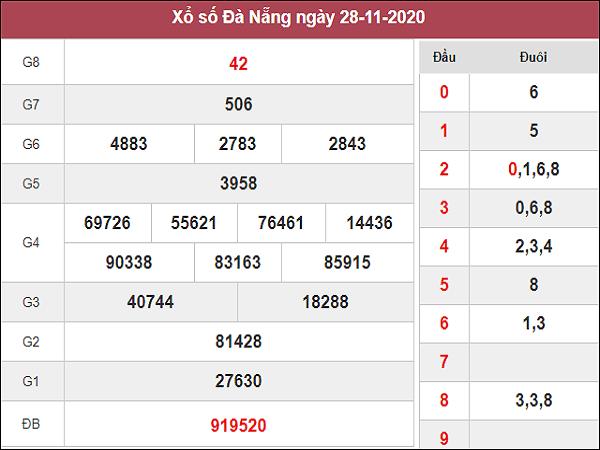 Thống kê XSDN ngày 02/12/2020- xổ số đà nẵng chi tiết