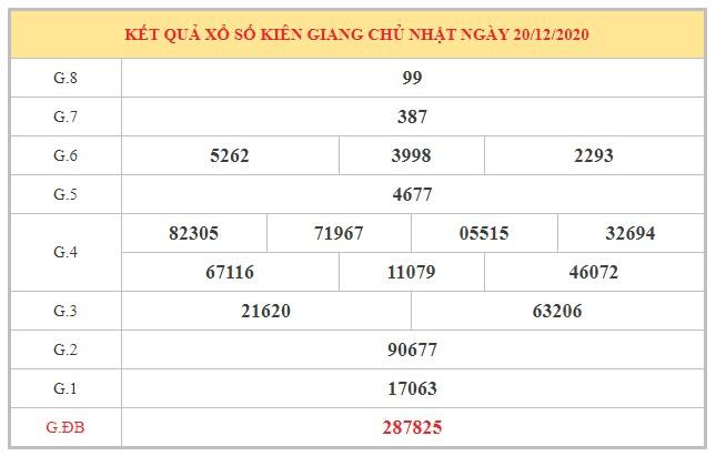 Nhận định KQXSKG ngày 27/12/2020 dựa trên kết quả kì trước