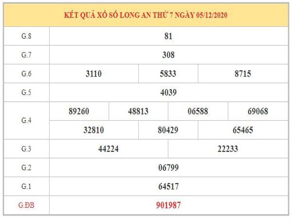 Nhận định KQXSLA ngày 12/12/2020 dựa trên kết quả kì trước