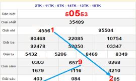 Tổng hợp dự đoán XSMB ngày 07/12/2020- xổ số miền bắc