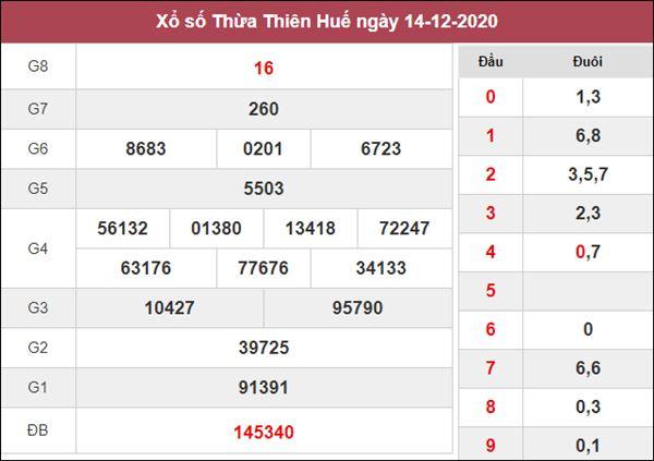Soi cầu XSTTH 21/12/2020 tham khảo cặp số may mắn thứ 2