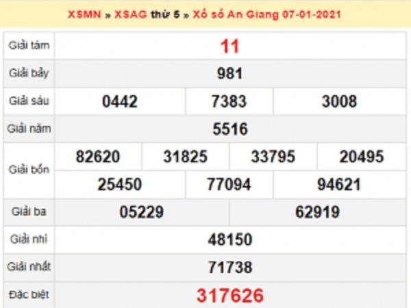 Nhận định KQXSAG ngày 14/01/2021- xổ số an giang chuẩn xác