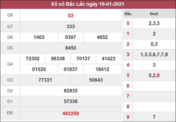 Phân tích XSDLK 26/1/2021 thứ 3 chuẩn nhất cùng cao thủ