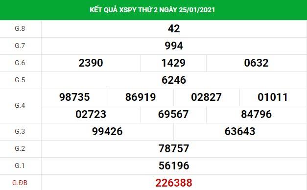 Soi cầu dự đoán XS Phú Yên Vip ngày 01/02/2021